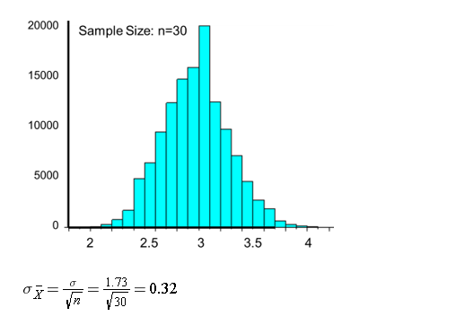 The sample's standard deviation 1